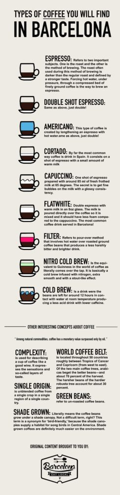 Barcelona types of coffee